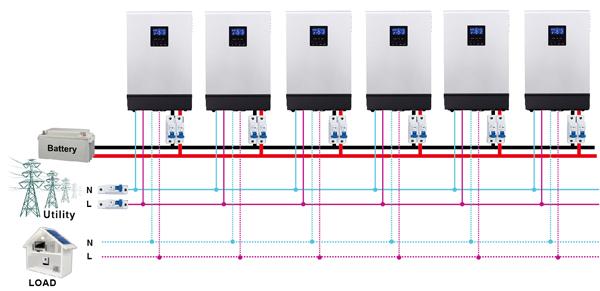 Axpert Vm Ii 3kva 2400watts 24 Volts Abc Solar Electronics